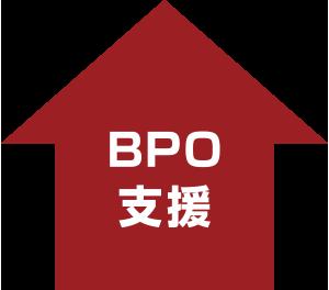 BPO支援